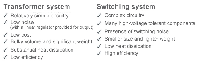 Figure 10. Transformer and switching system compared