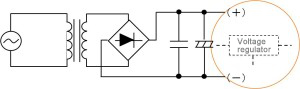 Figure 12. DC/DC conversion part based on a transformer system