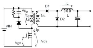 Figure 21. Forward system