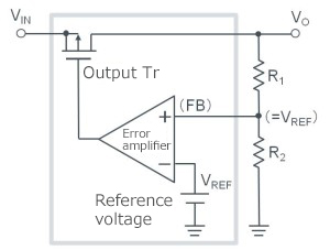 Figure 2. Overview of the internal circuit