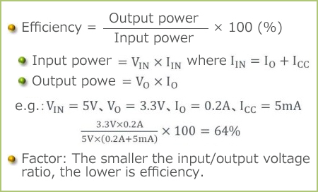 Efficiency and Thermal Calculation | Basic Knowledge | ROHM
