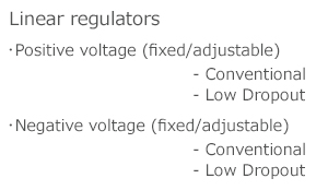 Figure 3. Category of linear regulators