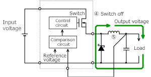 Figure 37. Current path when the switch is off