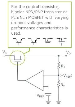 Figure 5. Basic circuit and output transistor