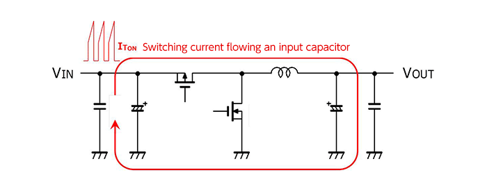 Switching current flowing an input capacitor