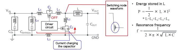 Ringing at switching nodes | Basic Knowledge | ROHM TECH WEB