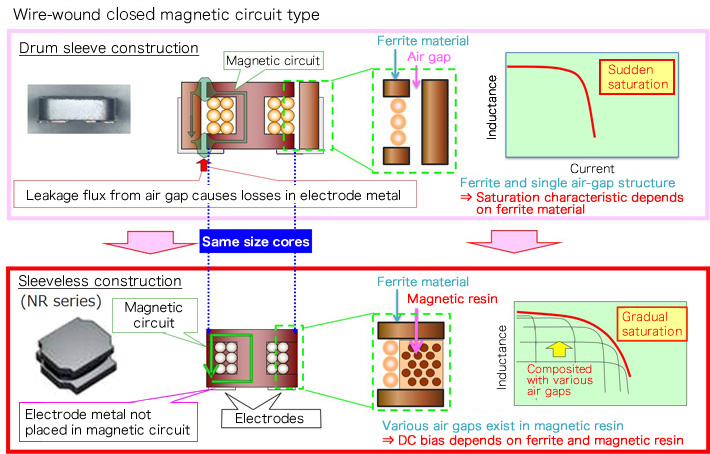 Magnetic Flux Wiring Diagram on