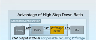The Advantage of a 24:1 Step-Down Ratio at 2 MHz