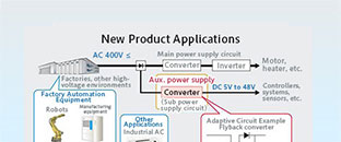 World's First AC/DC Converter ICs with 1700V Internal SiC MOSFET:Easily Attain Dramatic Compactness, Energy Savings, Efficiency in Power Supplies for AC 400 V Industrial Equipment